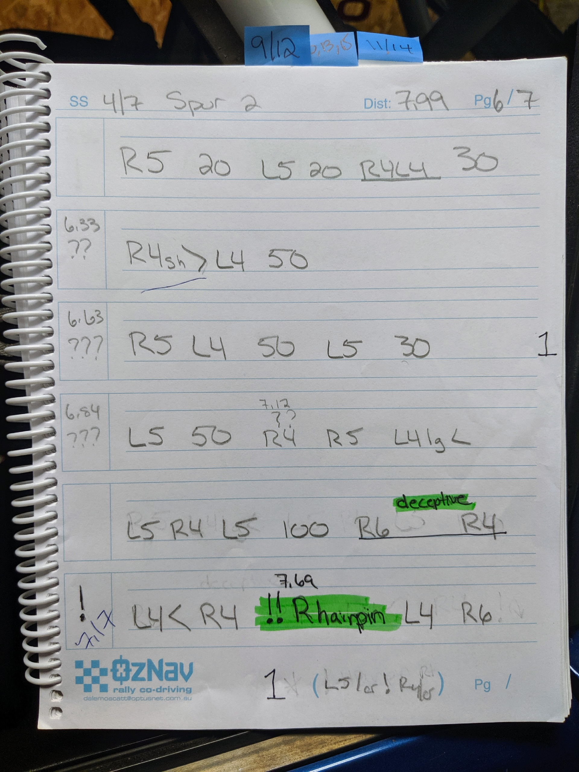 Ojibwe Forest Rally Stage Notes