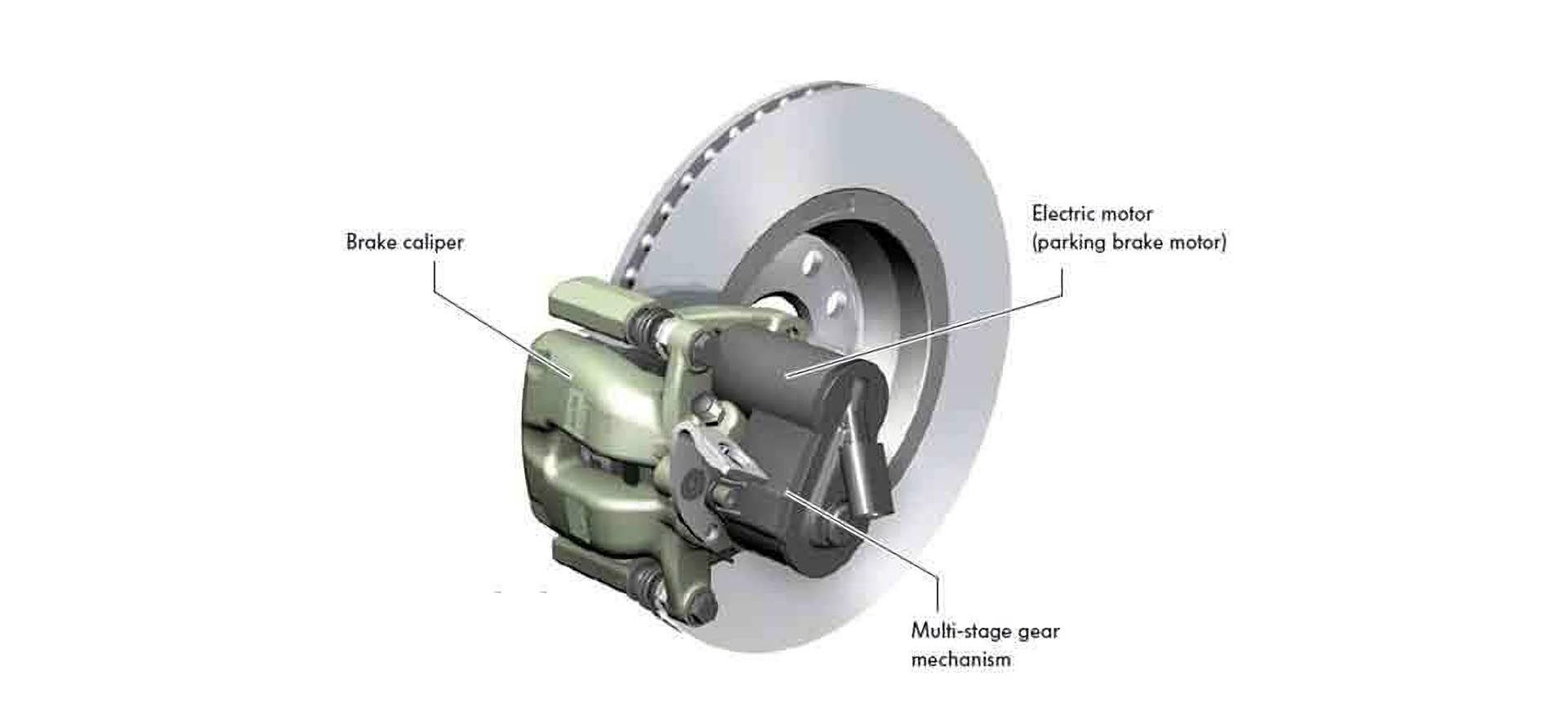 Volvo Electronic Parking Brake EPB Diagram