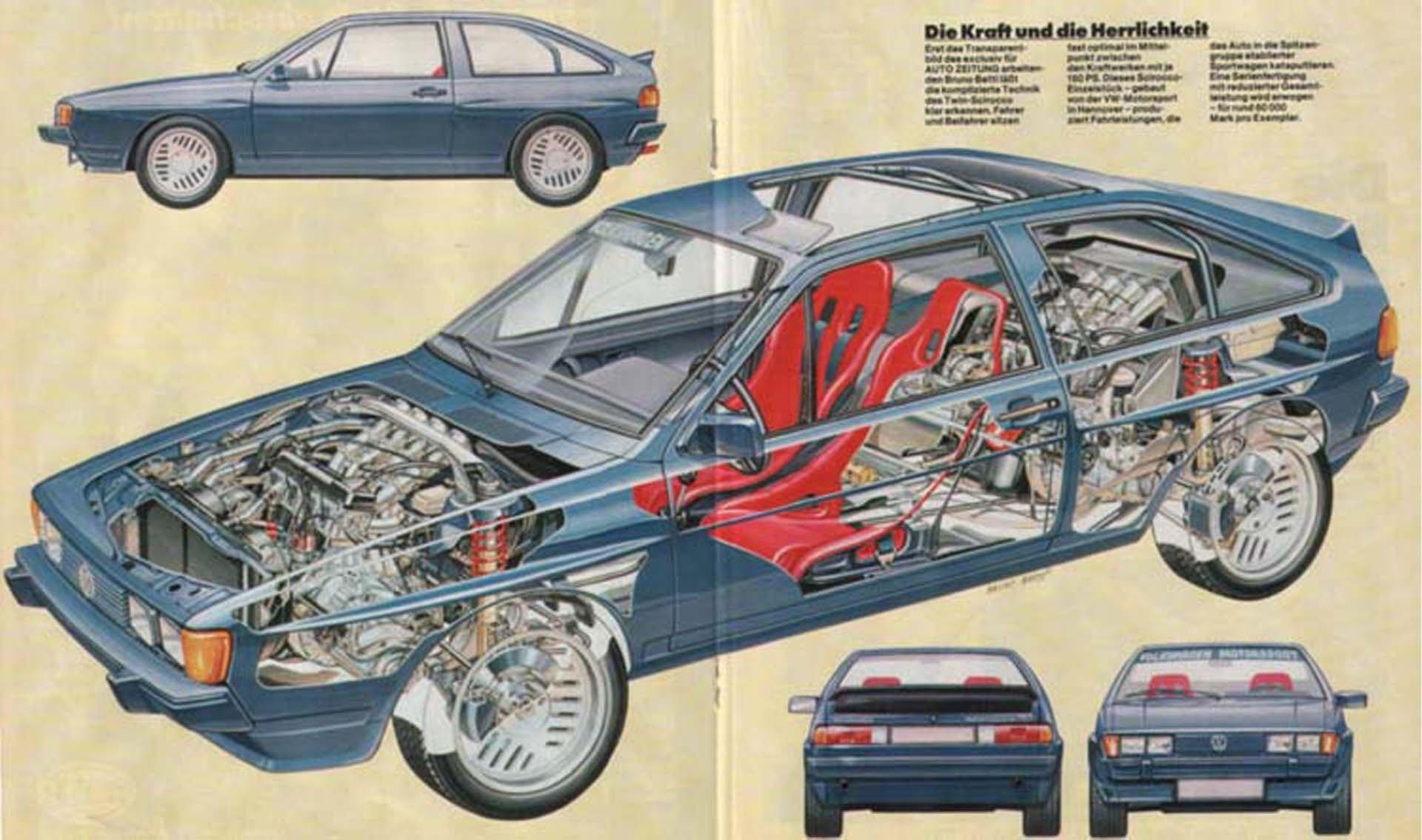 scirocco-cutaway