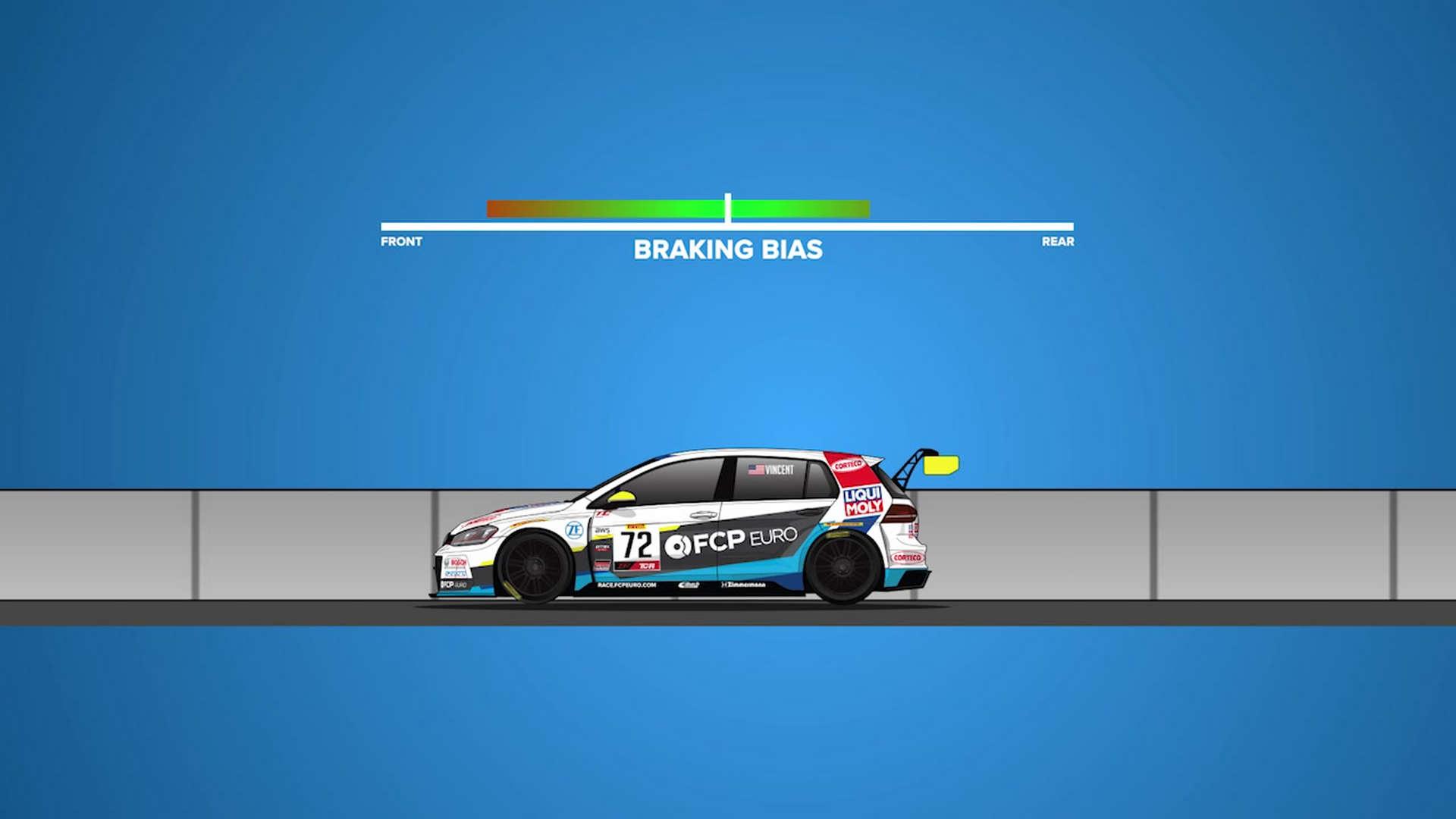 racing-brakes-brake-bias