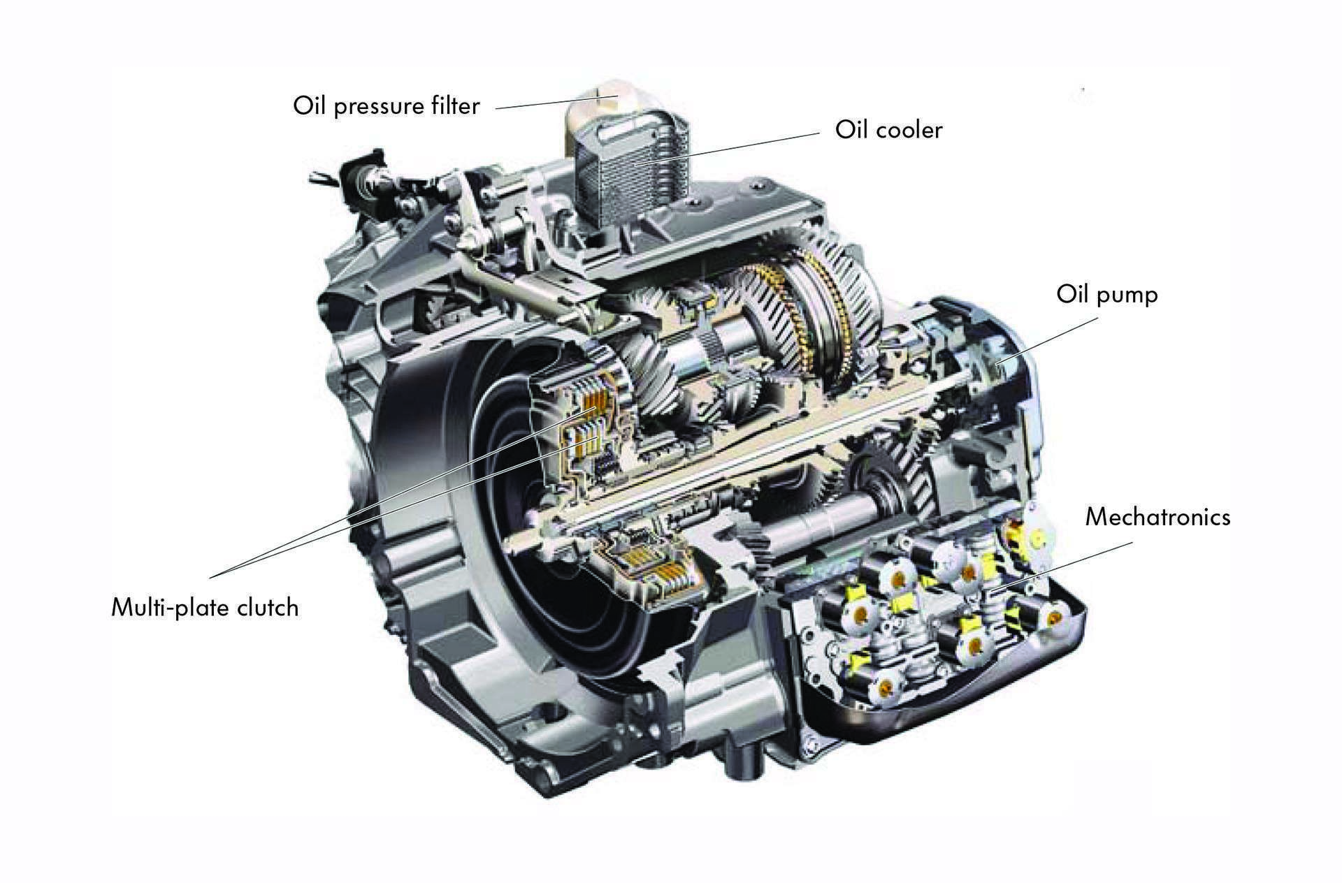 The Definitive Guide To The Dsg Transmission