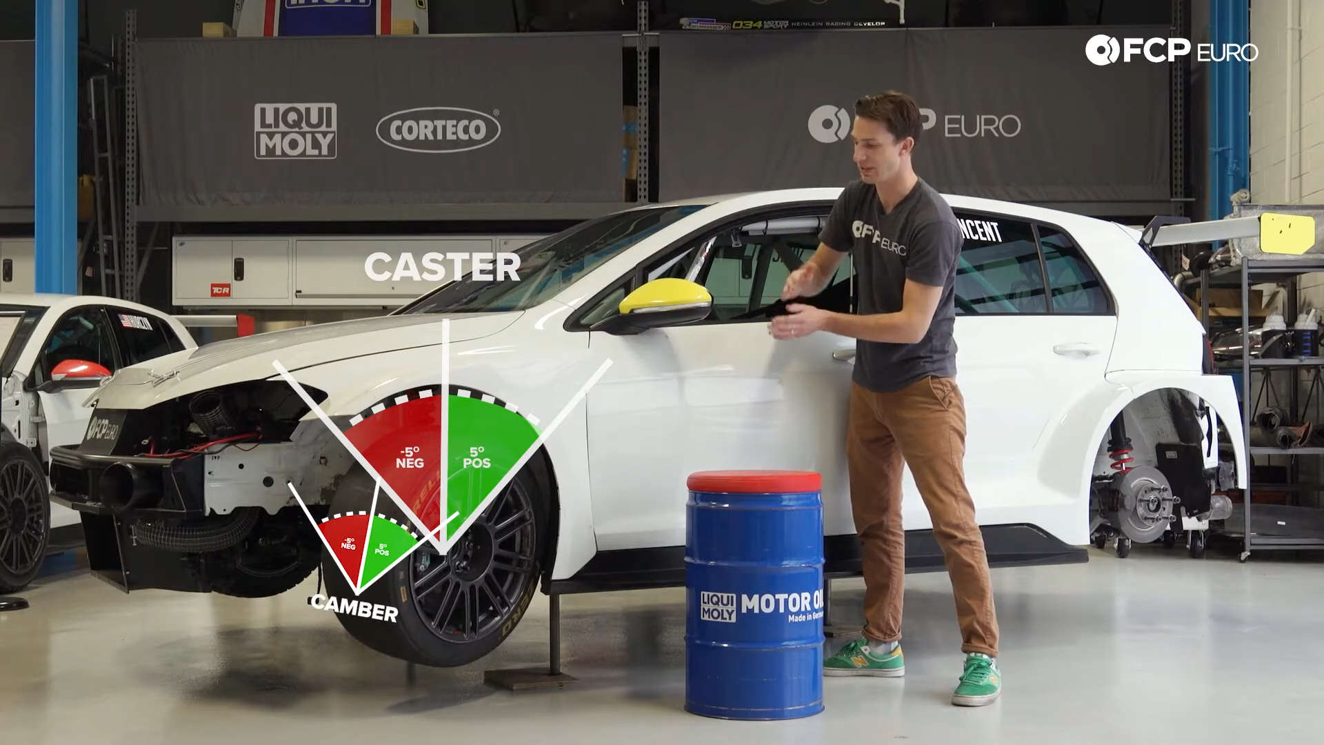 8-race-cars-explained-caster-camber