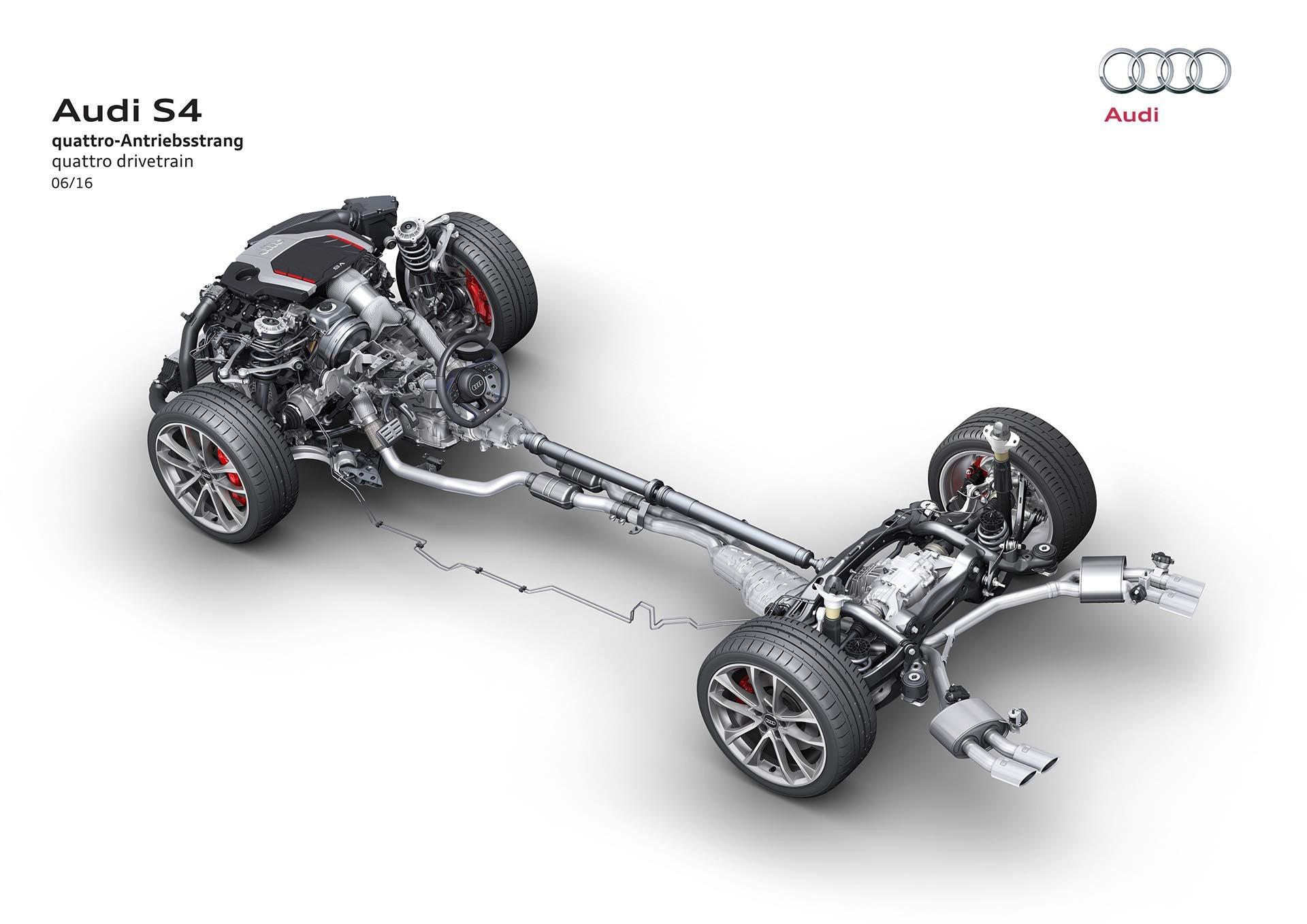 03_Audi Quattro Driveline Diagram