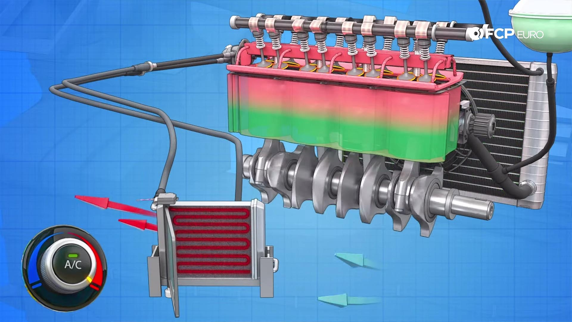 how a cooling system and heater core works diagram
