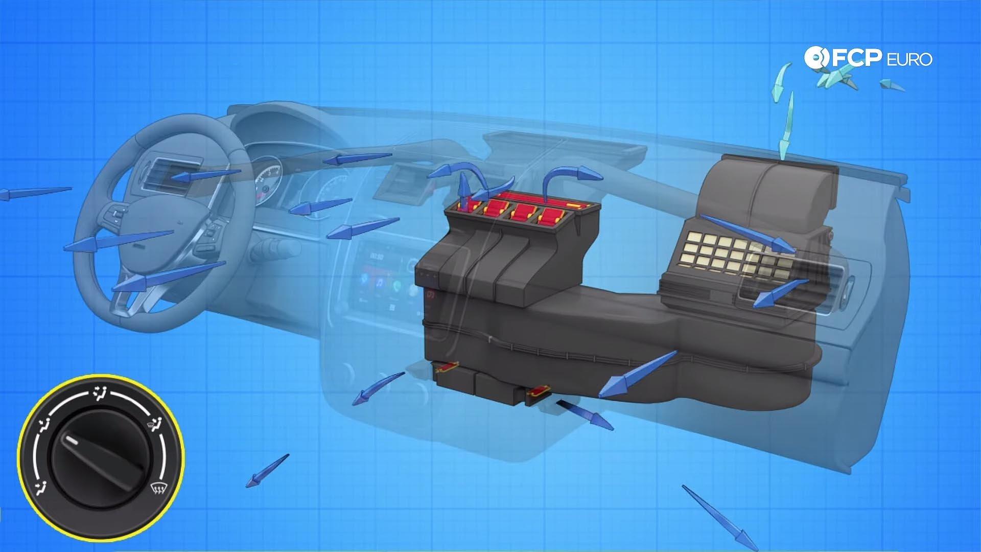 Automotive hvac airflow diagram