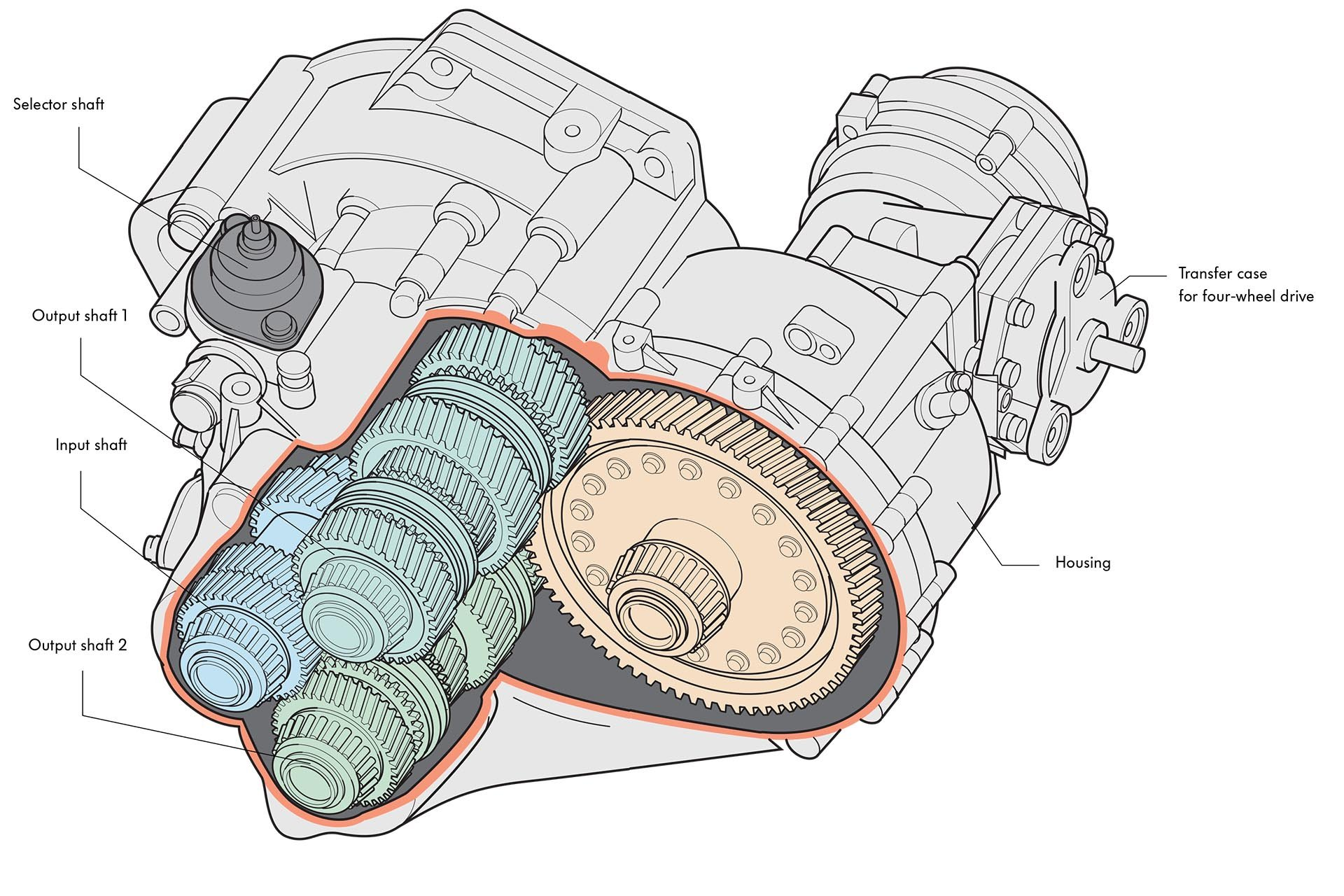 03_VW 02M 6-speed transmission internal technical drawing