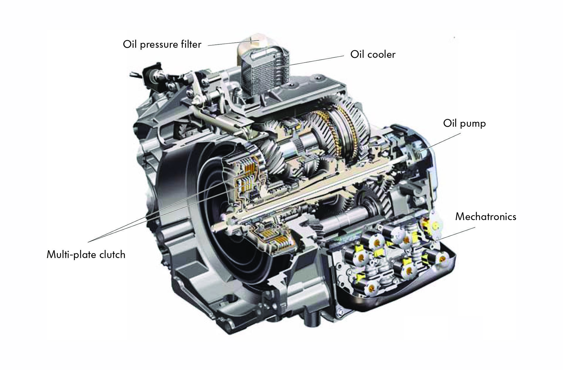 07_VW Audi DSG S Tronic DCT transmission technical drawing
