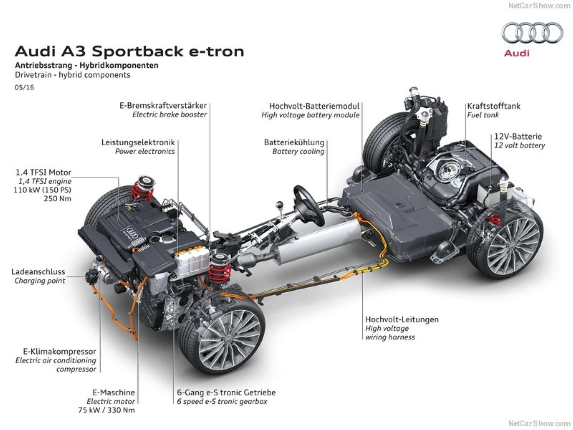 Best FWD Under $25k Audi A3 Sportback e-tron drivetrain diagram