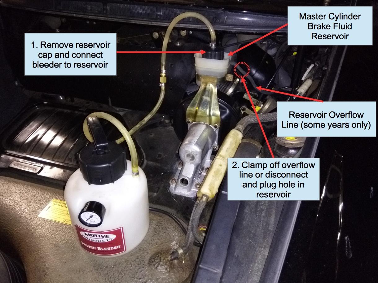 Air-cooled Porsche 911 brake pressure bleeding