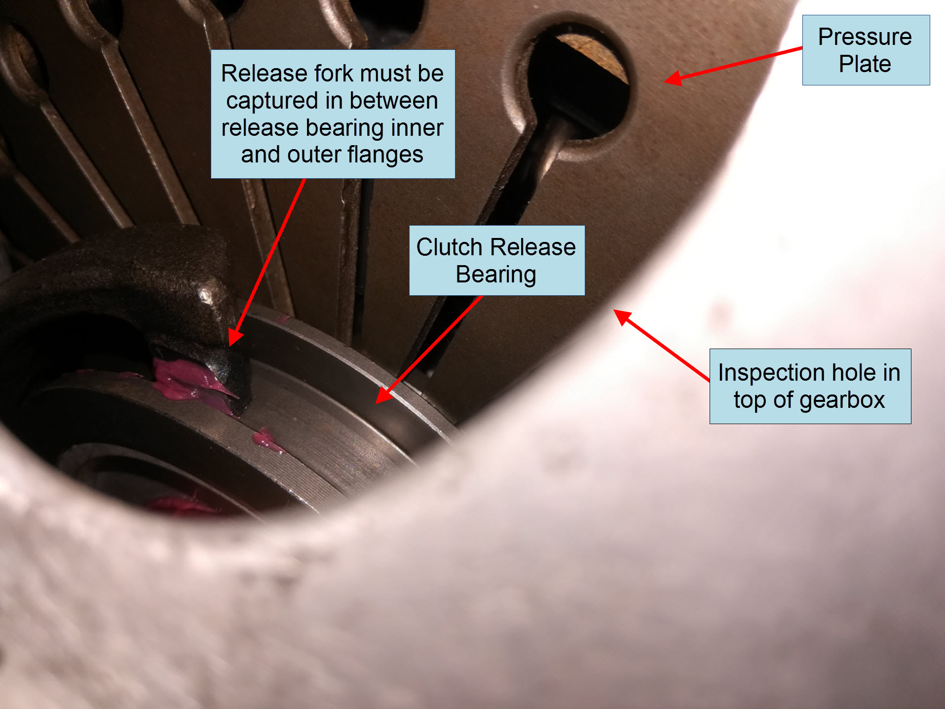 Air-cooled Porsche 911 clutch release fork engagement in clutch release bearing.