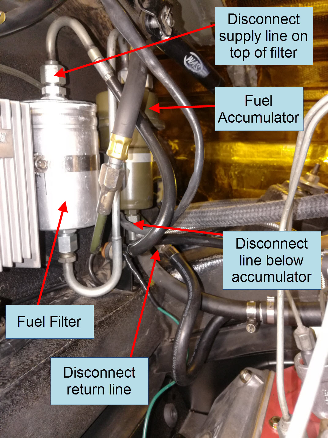 Air-cooled Porsche 911 CIS fuel line connections.