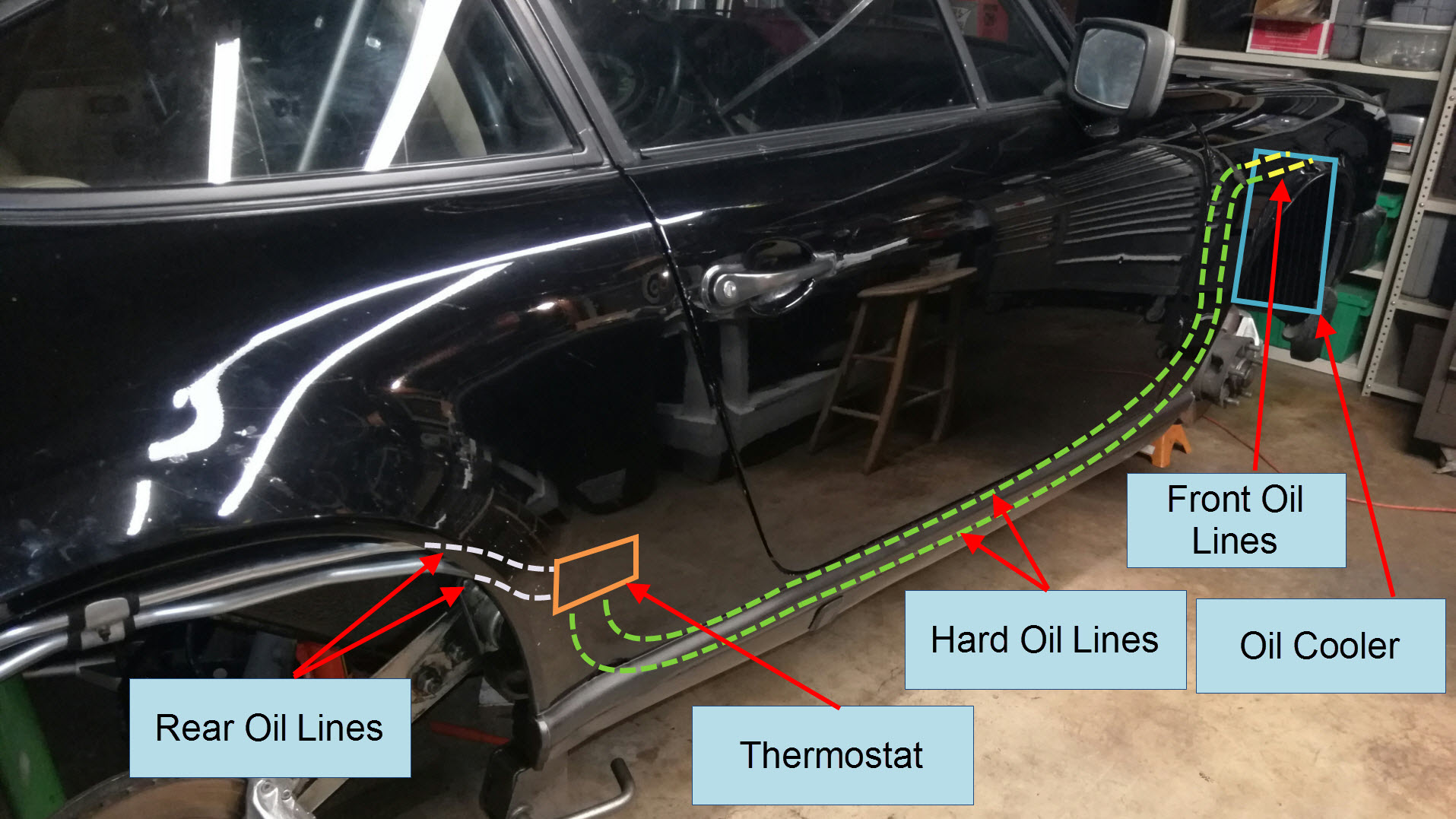 Air-cooled Porsche 911 oil cooler lines schematic