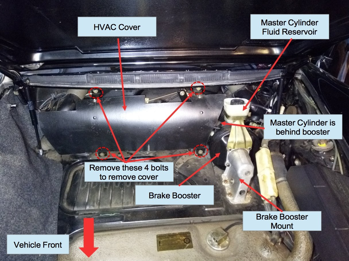 Air-cooled Porsche 911 master cylinder location.