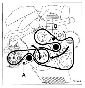 When & How to Replace a BMW E36 3-Series Alternator