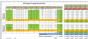 FCP's Square Footage Growth Plan